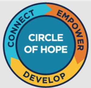 Inner City - Circle of Hope