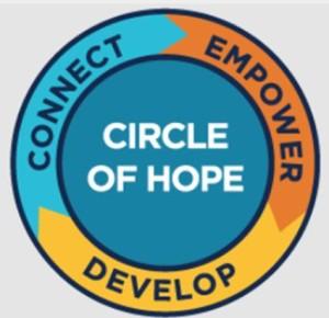 Inner City - Circle of Hope
